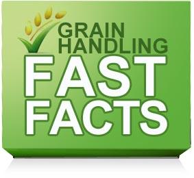 Grain Handling Fast Facts